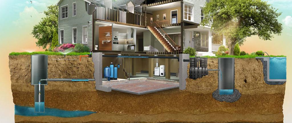 Система очистки воды для дома в Москве